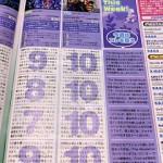 『ジョジョの奇妙な冒険 オールスターバトル』がファミ通クロスレビューで40点満点を獲得!(歴代ジョジョゲーのレビュー得点も追加)